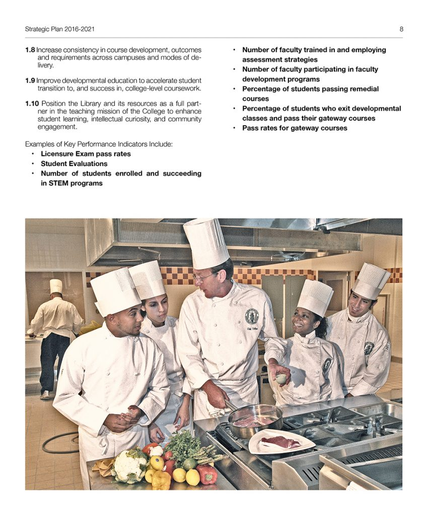 Hudson County Community College culinary